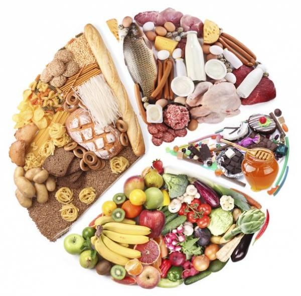 Питаться сбалансированно – c Energy Diet это просто!